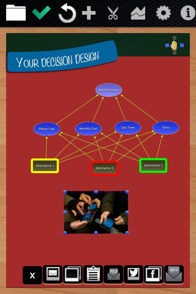 Apofasi Decision Tool